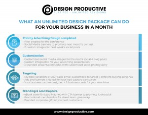 Design Productive Unlimited Package
