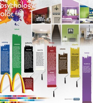 Psychology of Color in Advertising Design